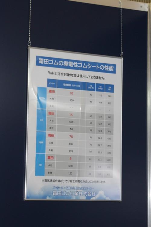 導電性ゴムシートの性能表